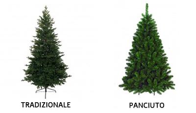 albero di natale normale tradizionale e panciuto su Rossi Carta